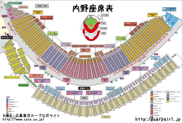 マツダスタジアム 内野座席表