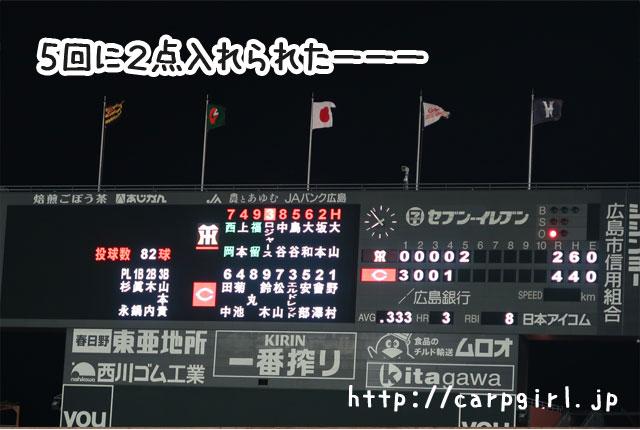 カープ対阪神