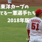 広島カープ一軍選手 2018年