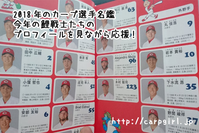 カープ 選手名鑑 2018