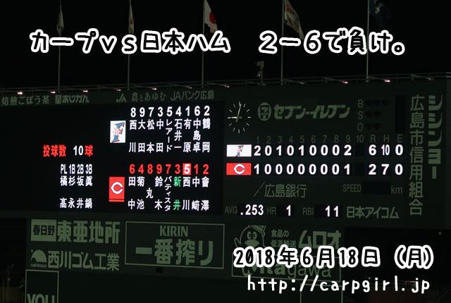 カープvs日本ハム