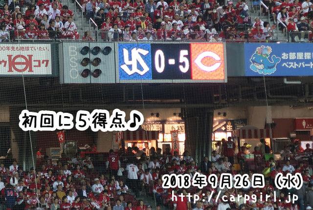 カープ優勝決定戦 初回から5点