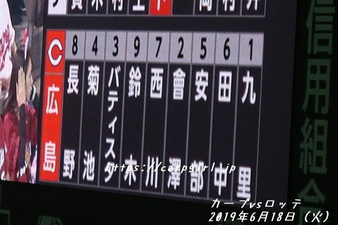 20190618 カープスタメン